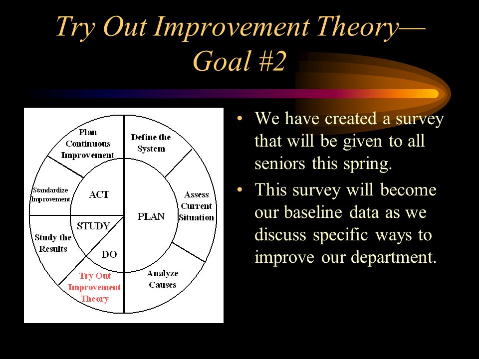 Try Out Improvement Theory Goal #2 We have created a survey that will be given to all seniors this spring.