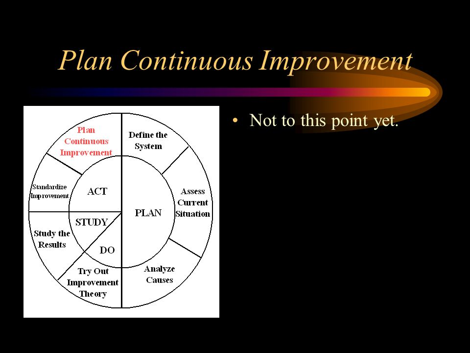 Plan Continuous Improvement Not to this point yet.