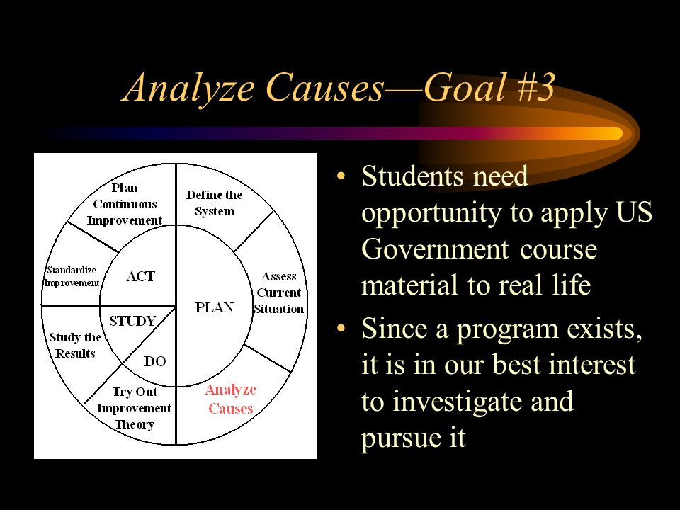 Analyze CausesGoal #3 Students need opportunity to apply US Government course material to real life Since a program exists, it is in our best interest to investigate and pursue it