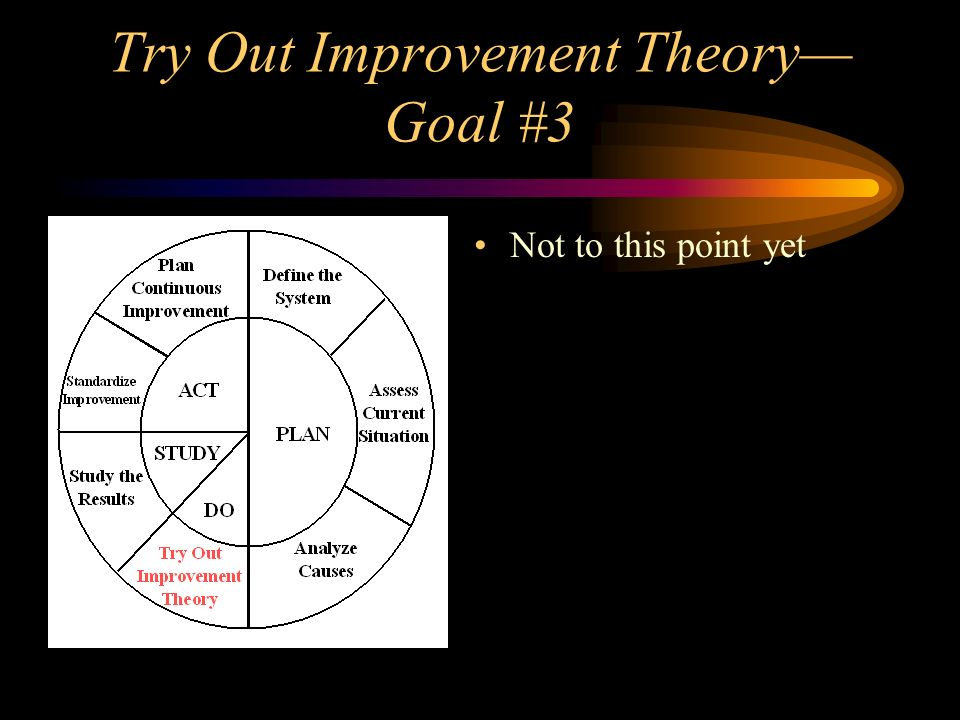 Try Out Improvement Theory Goal #3 Not to this point yet