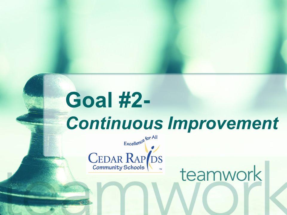 Goal #2- Continuous Improvement
