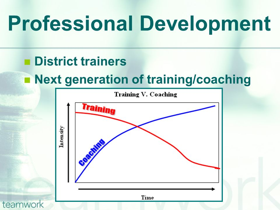 Professional Development District trainers Next generation of training/coaching