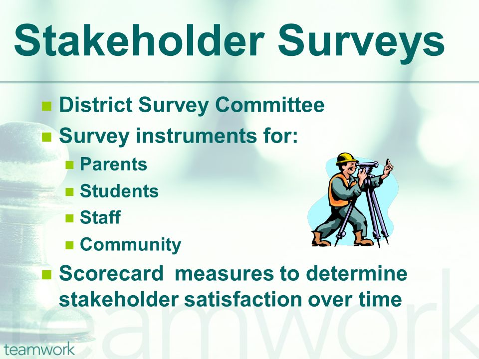 Stakeholder Surveys District Survey Committee Survey instruments for: Parents Students Staff Community Scorecard measures to determine stakeholder sat