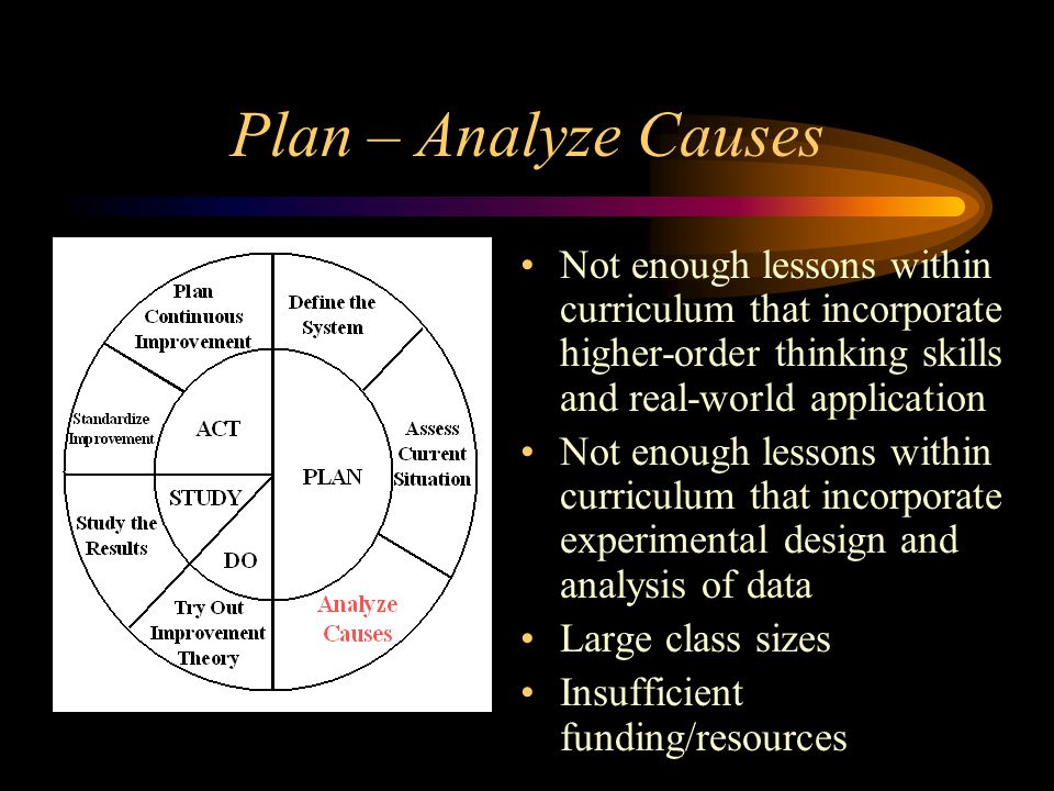 Plan – Analyze Causes Lack of intrinsic motivation for the students Many students struggle with reading Lack of time to work with the non-proficient students on an individual basis Lack of articulation between middle and high schools