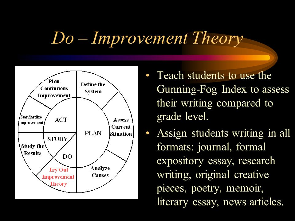 Do – Improvement Theory Teach students to use the Gunning-Fog Index to assess their writing compared to grade level. Assign students writing in all fo