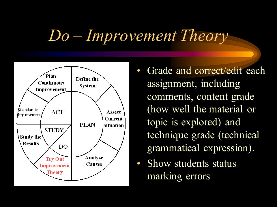 Do – Improvement Theory Grade and correct/edit each assignment, including comments, content grade (how well the material or topic is explored) and technique grade (technical grammatical expression).