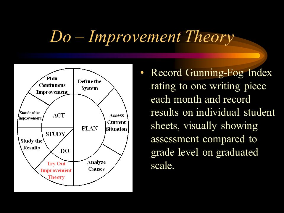 Do – Improvement Theory Record Gunning-Fog Index rating to one writing piece each month and record results on individual student sheets, visually show