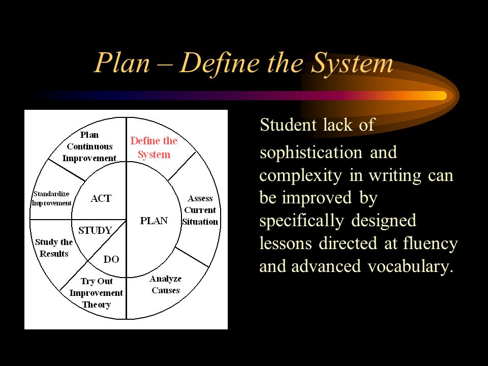 Plan – Define the System Student lack of sophistication and complexity in writing can be improved by specifically designed lessons directed at fluency
