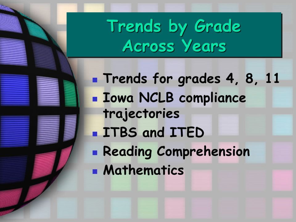 Trends by Grade Across Years Trends for grades 4, 8, 11 Iowa NCLB compliance trajectories ITBS and ITED Reading Comprehension Mathematics