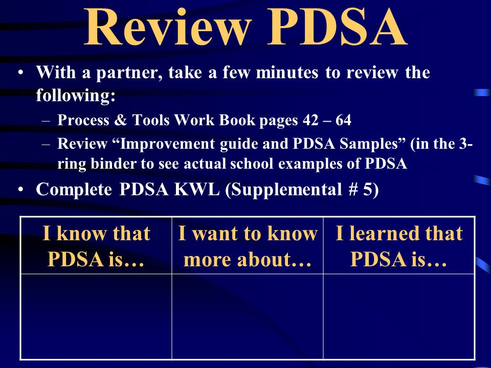 Review PDSA With a partner, take a few minutes to review the following: –Process & Tools Work Book pages 42 – 64 –Review Improvement guide and PDSA Samples (in the 3- ring binder to see actual school examples of PDSA Complete PDSA KWL (Supplemental # 5) I know that PDSA is… I want to know more about… I learned that PDSA is…