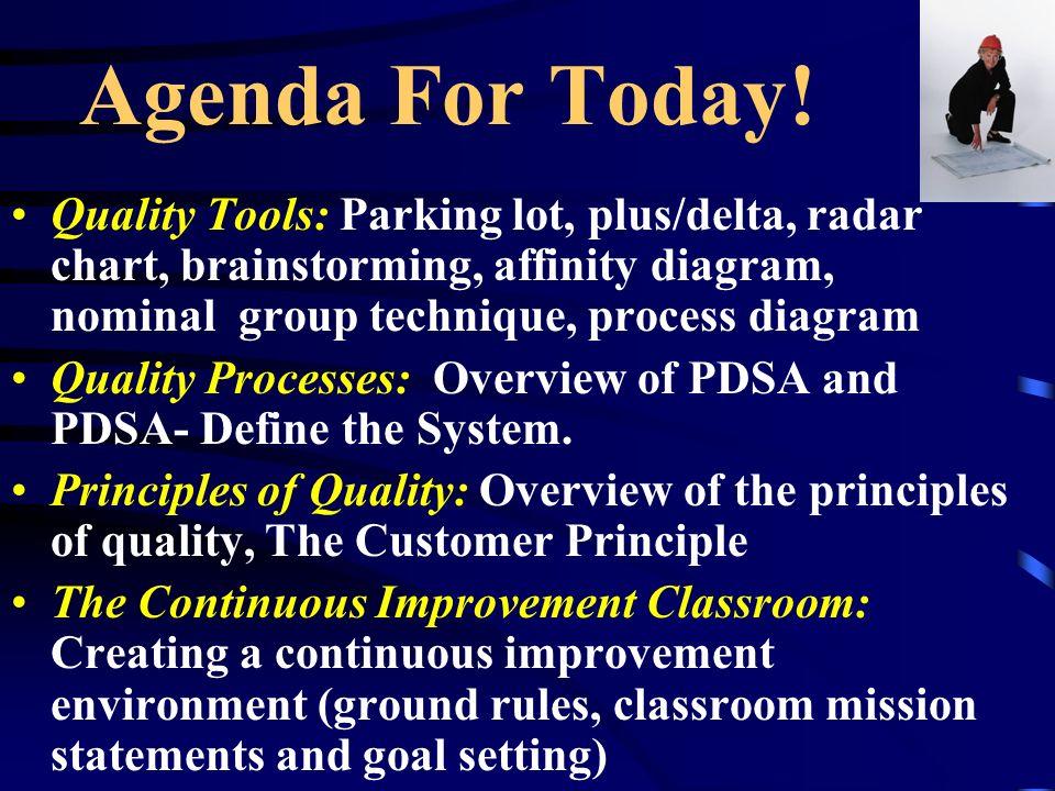 Agenda For Today.