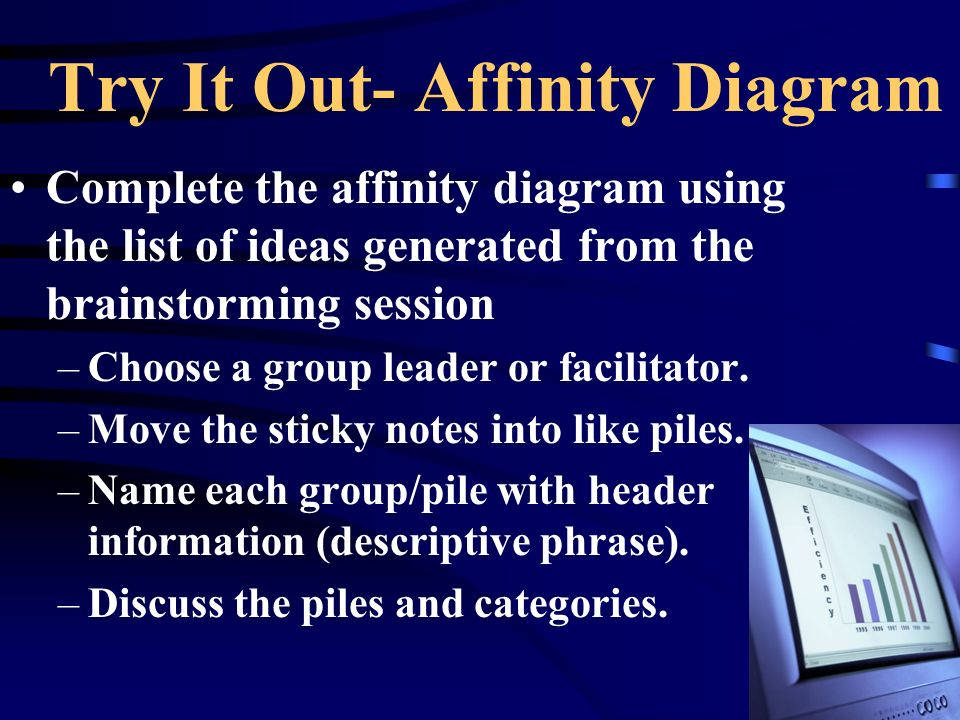 Try It Out- Affinity Diagram Complete the affinity diagram using the list of ideas generated from the brainstorming session –Choose a group leader or