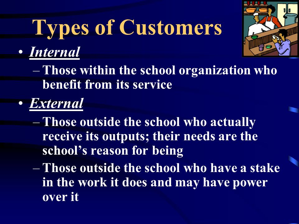 Types of Customers Internal –Those within the school organization who benefit from its service External –Those outside the school who actually receive