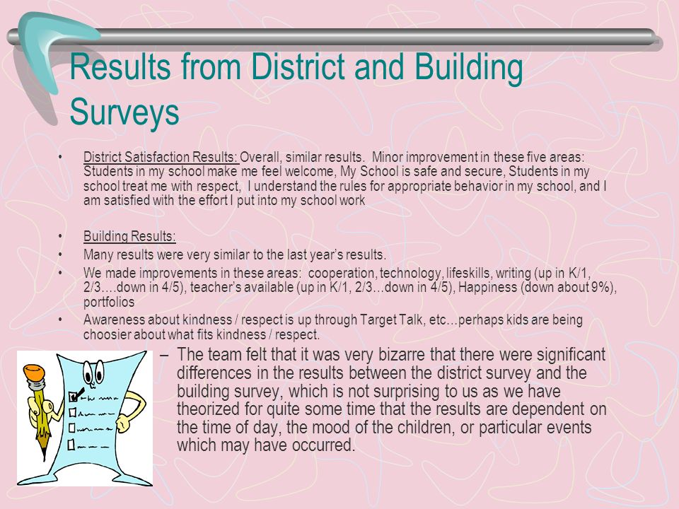 RESULTS of Pay it Forwad Scattergram results (May) District Student Surveys Harrison Student Surveys Harrison Parent Surveys