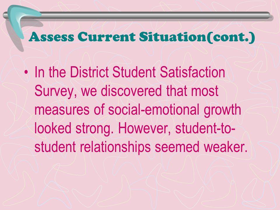 Harrison Student Survey