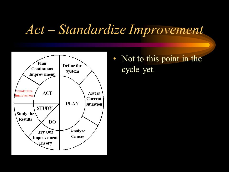 Act – Standardize Improvement Not to this point in the cycle yet.