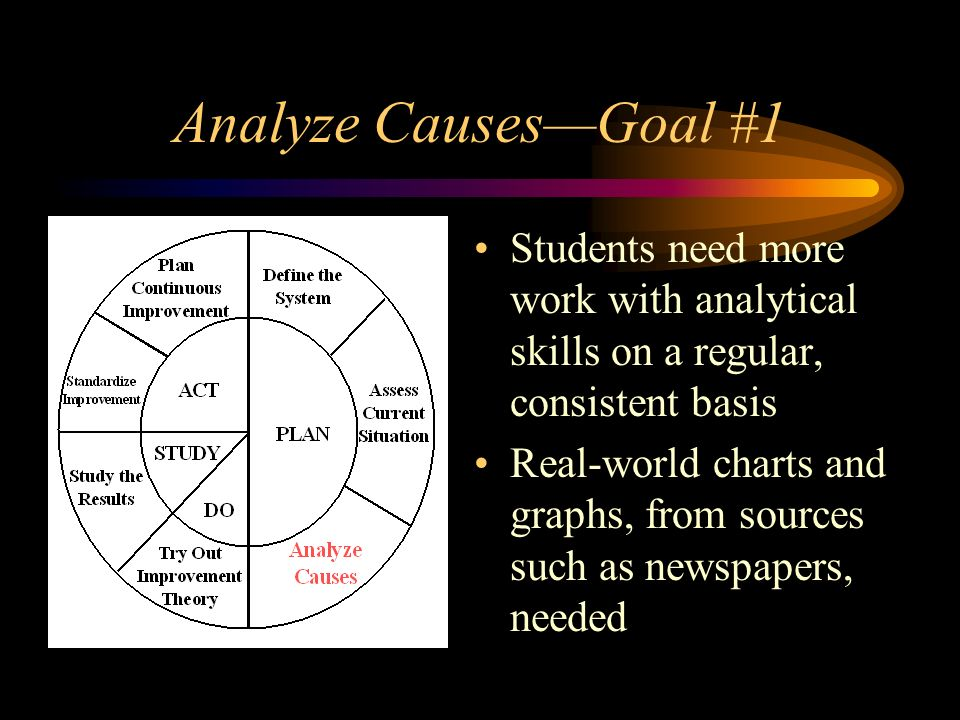 Analyze CausesGoal #1 Students need more work with analytical skills on a regular, consistent basis Real-world charts and graphs, from sources such as