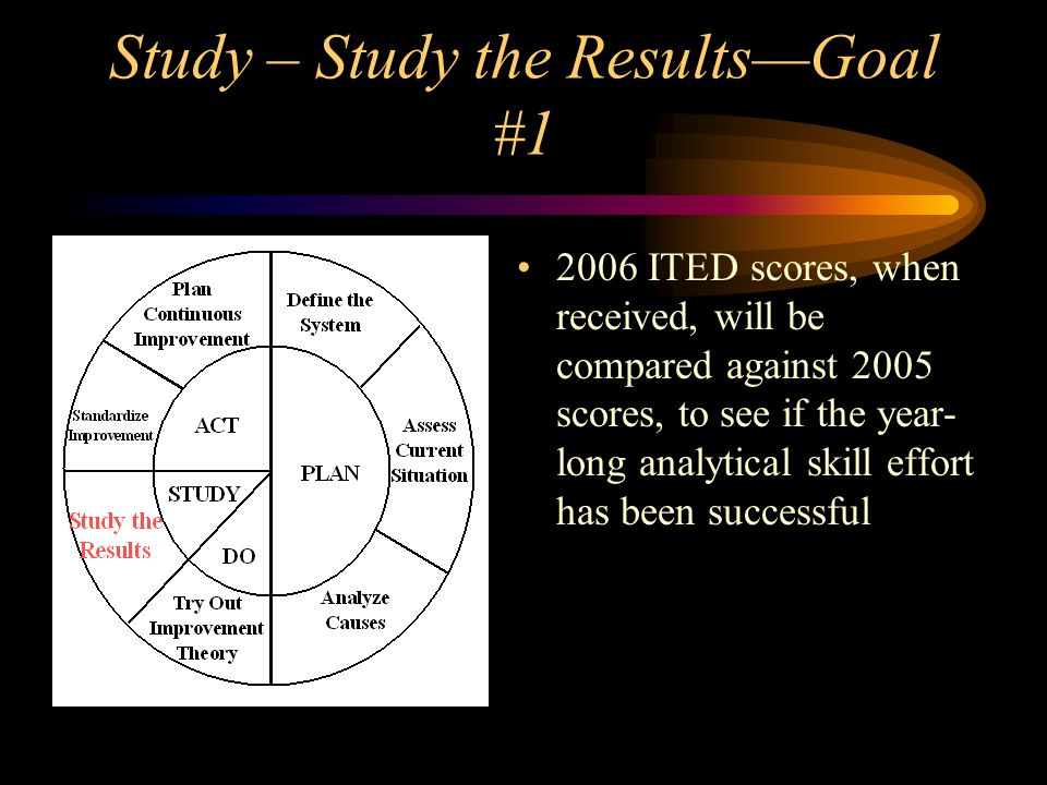 Study – Study the ResultsGoal #1 2006 ITED scores, when received, will be compared against 2005 scores, to see if the year- long analytical skill effo