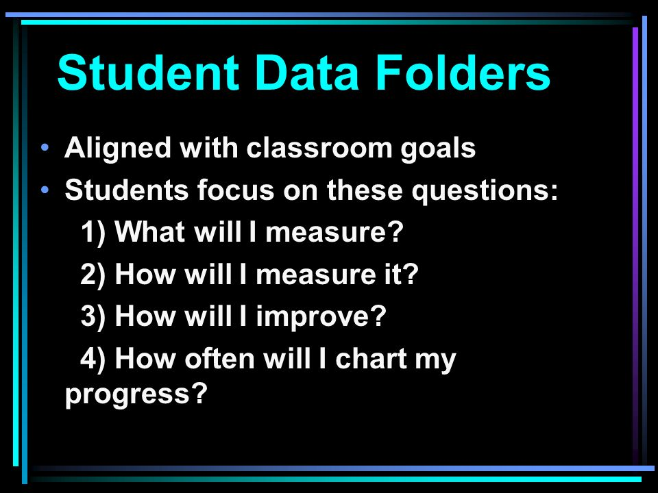Student Data Folders Aligned with classroom goals Students focus on these questions: 1) What will I measure.