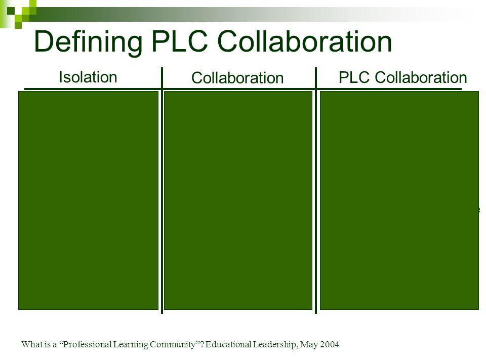 Defining PLC Collaboration Isolation The traditional school often functions as a collection of independent contractors united by a common parking lot.