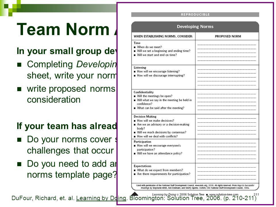 Team Norm Activity In your small group develop team norms by: Completing Developing Norms from direction sheet, write your norms on the norms template write proposed norms for each of the 6 areas of consideration If your team has already written group norms: Do your norms cover some of the common challenges that occur in teams.