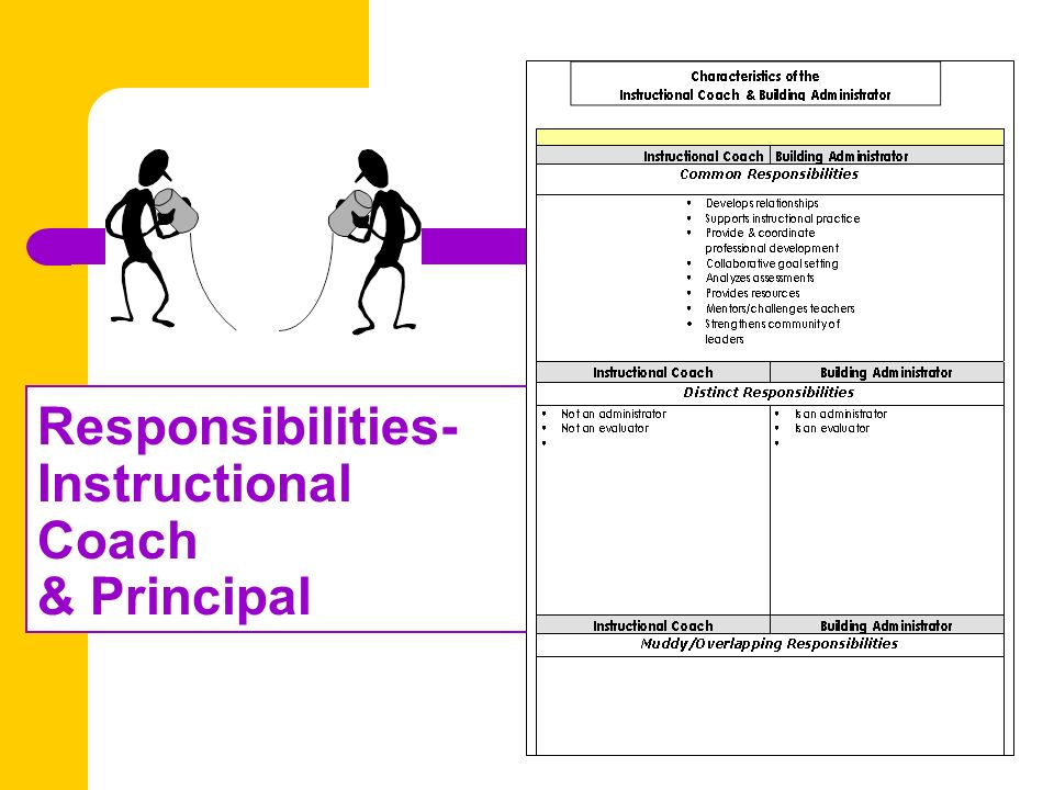 Responsibilities- Instructional Coach & Principal