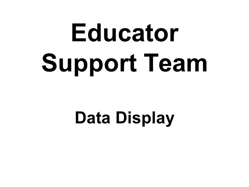 Educator Support Team Data Display