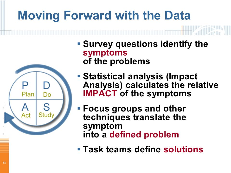 13 Moving Forward with the Data Survey questions identify the symptoms of the problems Statistical analysis (Impact Analysis) calculates the relative IMPACT of the symptoms Focus groups and other techniques translate the symptom into a defined problem Task teams define solutions
