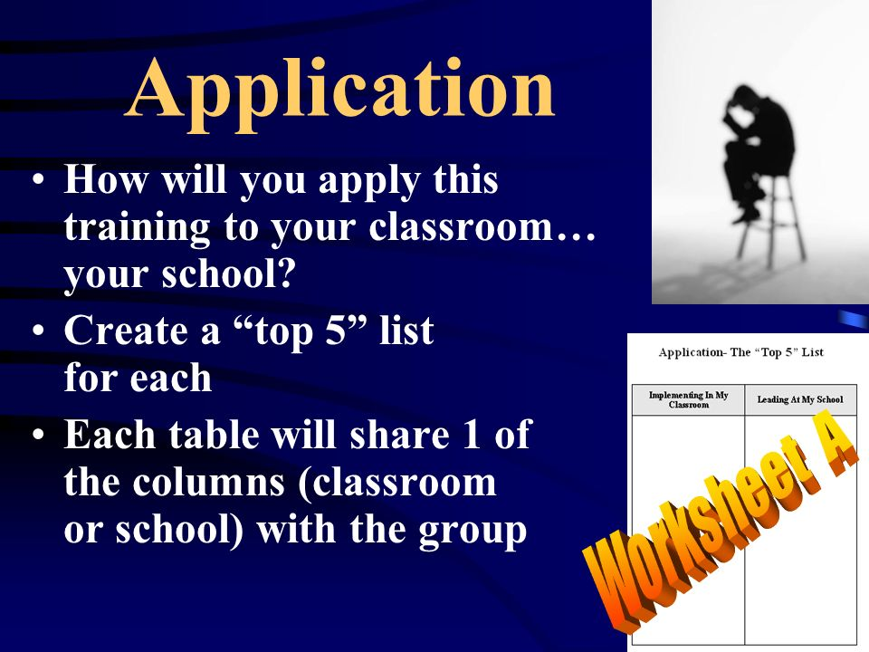 Application How will you apply this training to your classroom… your school.