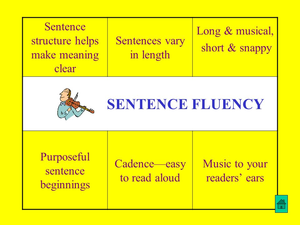 Sentence structure helps make meaning clear Sentences vary in length Long & musical, short & snappy SENTENCE FLUENCY Purposeful sentence beginnings Cadenceeasy to read aloud Music to your readers ears