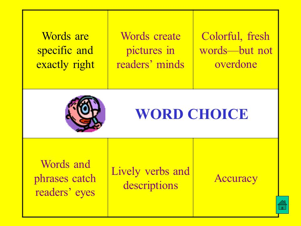 Words are specific and exactly right Words create pictures in readers minds Colorful, fresh wordsbut not overdone WORD CHOICE Words and phrases catch readers eyes Lively verbs and descriptions Accuracy