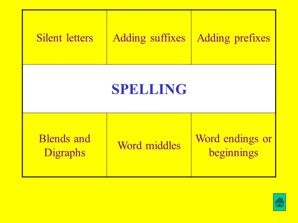 Silent lettersAdding suffixesAdding prefixes SPELLING Blends and Digraphs Word middles Word endings or beginnings