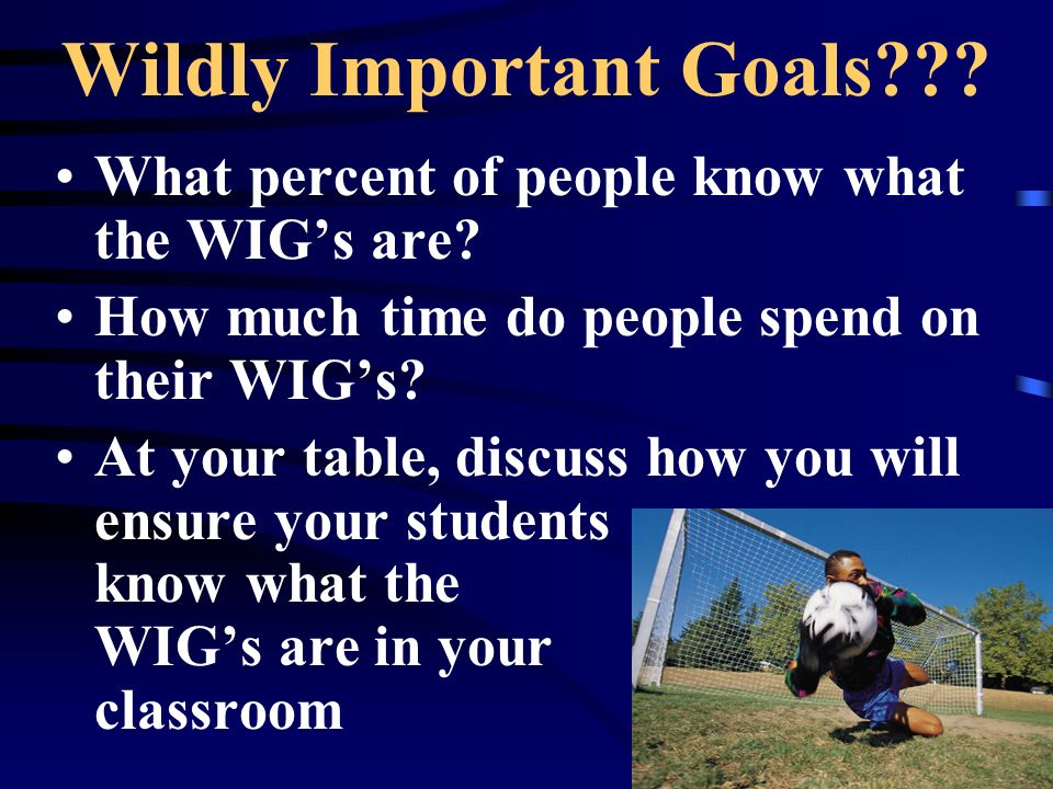 Wildly Important Goals . What percent of people know what the WIGs are.