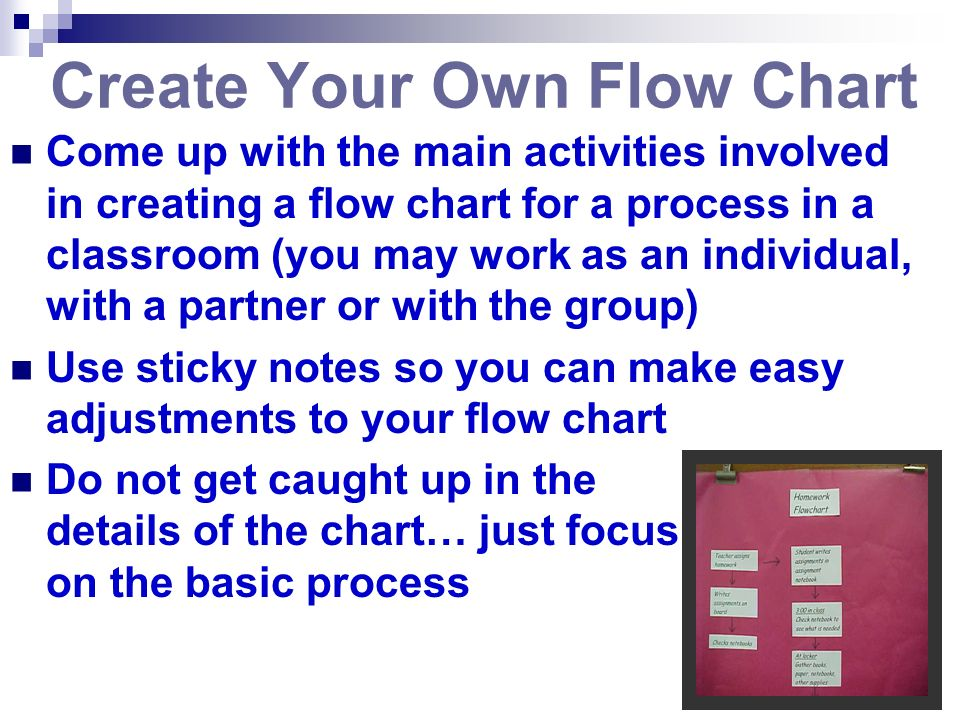 Create Your Own Flow Chart Come up with the main activities involved in creating a flow chart for a process in a classroom (you may work as an individual, with a partner or with the group) Use sticky notes so you can make easy adjustments to your flow chart Do not get caught up in the details of the chart… just focus on the basic process