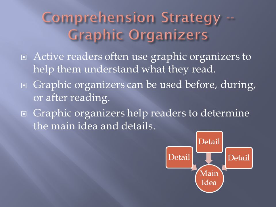 Active readers often use graphic organizers to help them understand what they read. Graphic organizers can be used before, during, or after reading. G