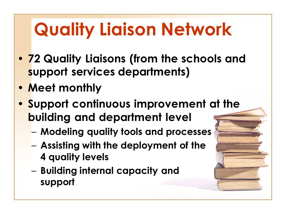Quality Liaison Network 72 Quality Liaisons (from the schools and support services departments) Meet monthly Support continuous improvement at the bui