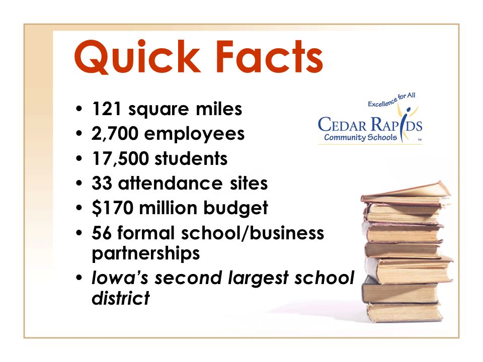 Quick Facts 121 square miles 2,700 employees 17,500 students 33 attendance sites $170 million budget 56 formal school/business partnerships Iowas second largest school district