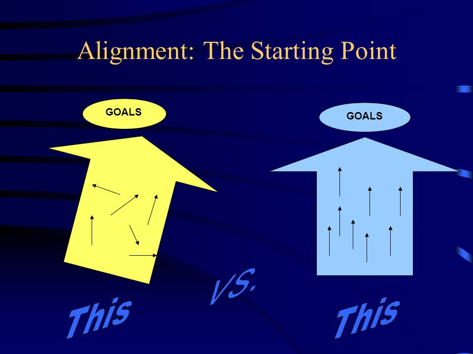 Alignment: The Starting Point GOALS
