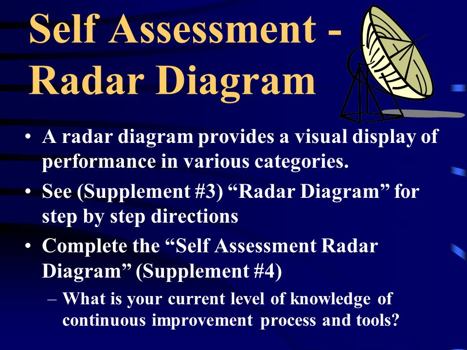 Self Assessment - Radar Diagram A radar diagram provides a visual display of performance in various categories. See (Supplement #3) Radar Diagram for