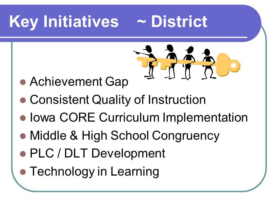 Key Initiatives ~ District Achievement Gap Consistent Quality of Instruction Iowa CORE Curriculum Implementation Middle & High School Congruency PLC /