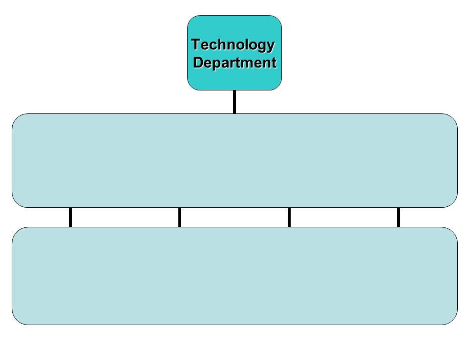 Technology Department Networking SMART Goals Help Desk/ Technical Support SMART Goals Training SMART Goals Tele- communication Web Services SMART Goal