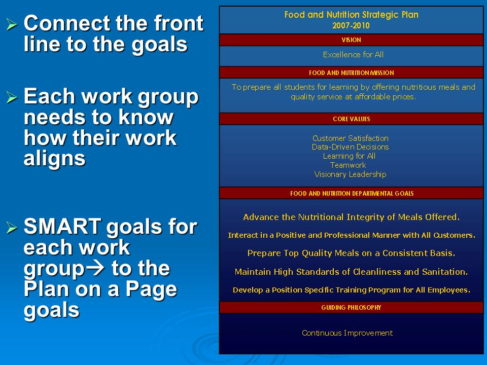 Connect the front line to the goals Connect the front line to the goals Each work group needs to know how their work aligns Each work group needs to know how their work aligns SMART goals for each work group to the Plan on a Page goals SMART goals for each work group to the Plan on a Page goals