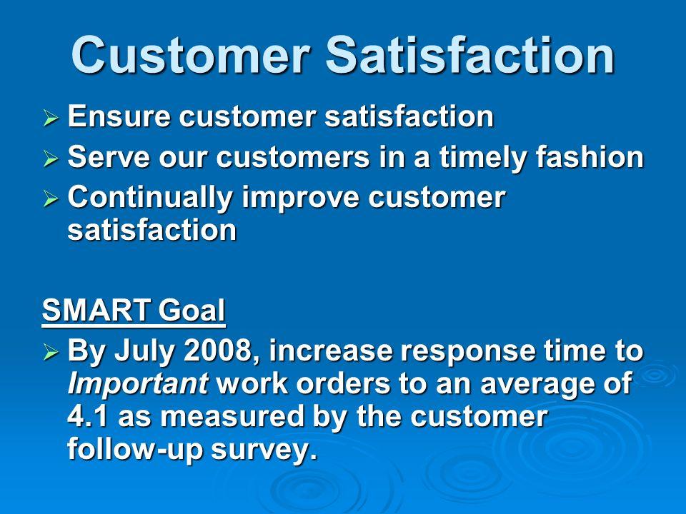 Customer Satisfaction Ensure customer satisfaction Ensure customer satisfaction Serve our customers in a timely fashion Serve our customers in a timel
