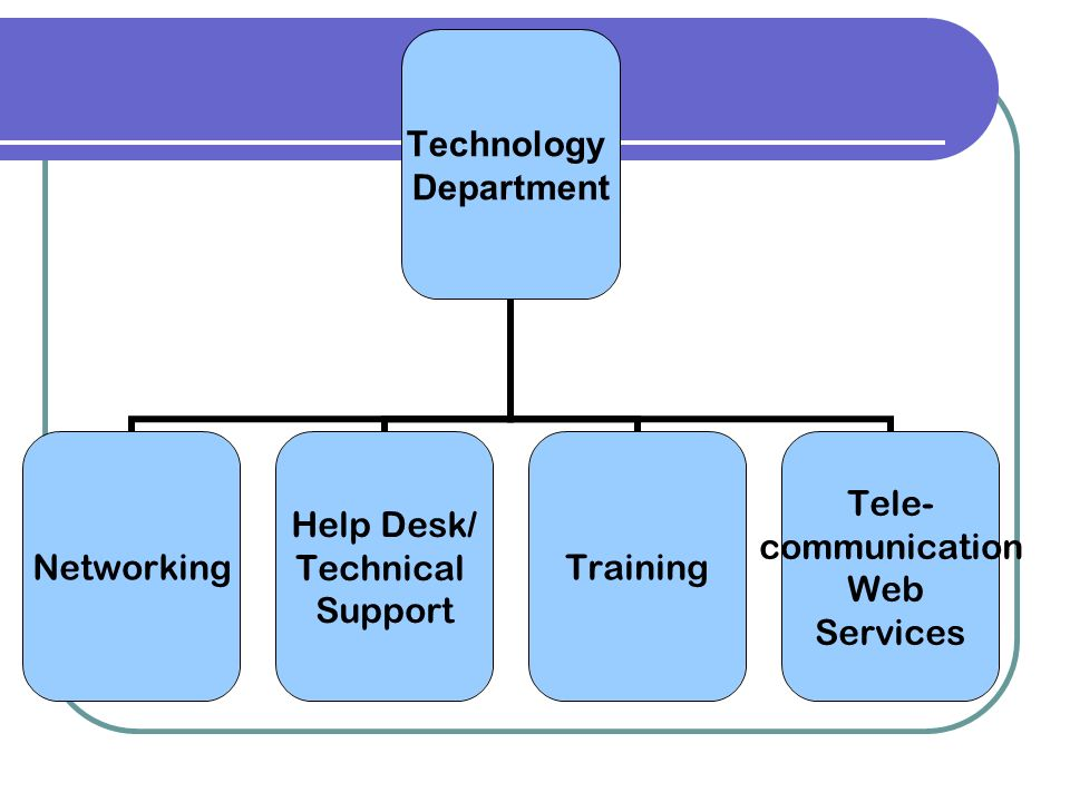 Technology Department Networking Help Desk/ Technical Support Training Tele- communication Web Services