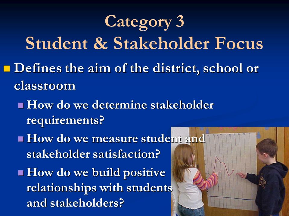 Category 3 Student & Stakeholder Focus Defines the aim of the district, school or classroom How do we determine stakeholder requirements? How do we me