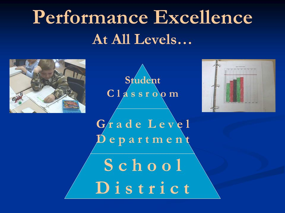 Performance Excellence At All Levels…