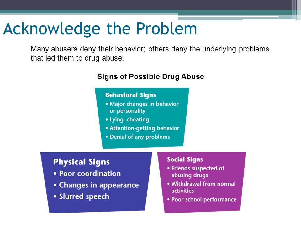 Slide 21 of 19 Acknowledge the Problem Many abusers deny their behavior; others deny the underlying problems that led them to drug abuse. Signs of Pos