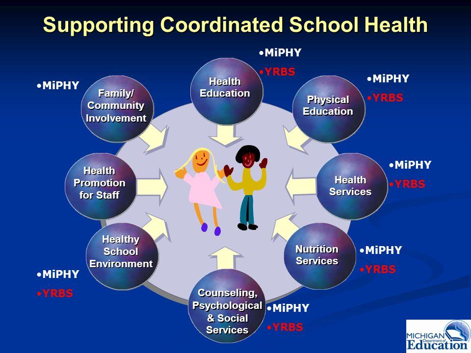 Health Services Health Services Healthy School Environment Healthy School Environment Health Promotion for Staff Health Promotion for Staff Nutrition