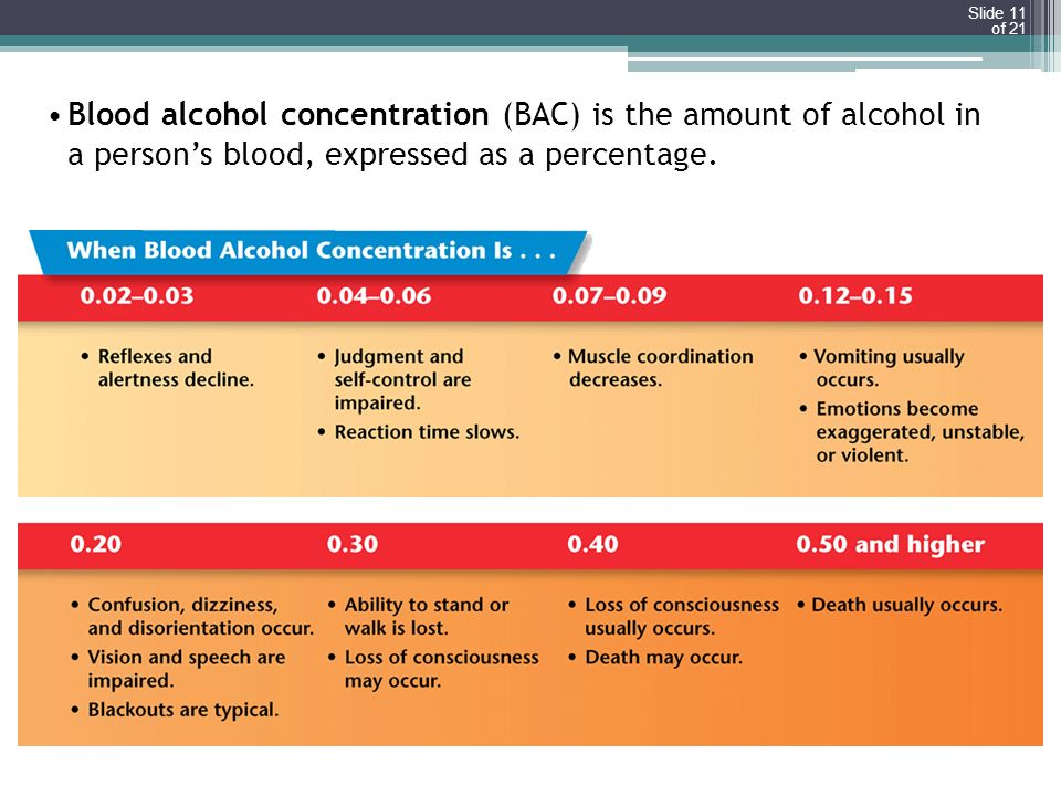 Slide 11 of 21 Blood alcohol concentration (BAC) is the amount of alcohol in a persons blood, expressed as a percentage.