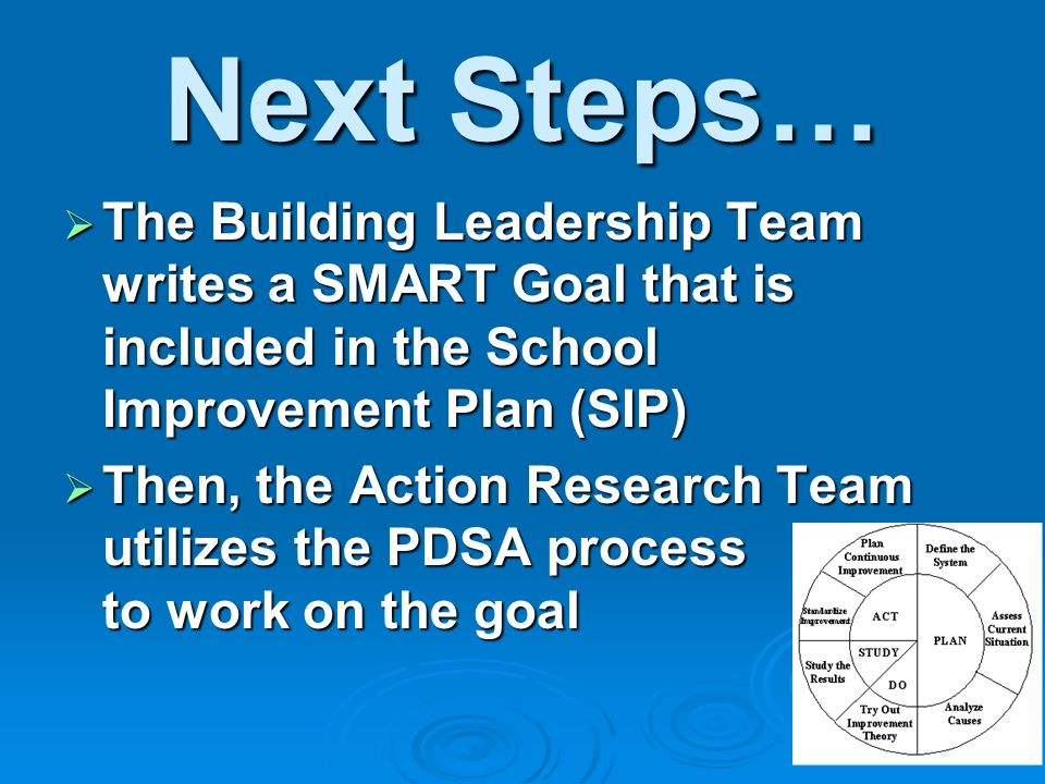 Next Steps… The Building Leadership Team writes a SMART Goal that is included in the School Improvement Plan (SIP) The Building Leadership Team writes a SMART Goal that is included in the School Improvement Plan (SIP) Then, the Action Research Team utilizes the PDSA process to work on the goal Then, the Action Research Team utilizes the PDSA process to work on the goal
